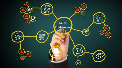 Sales enablement: mejora tu estrategia comercial