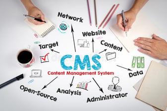 Los 4 mejores CMS dependiendo de tus objetivos de venta