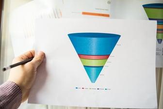 El papel del funnel o embudo de ventas en el Inbound Marketing