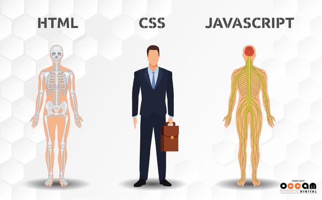El papel de JavaScript en el desarrollo de Apps móviles